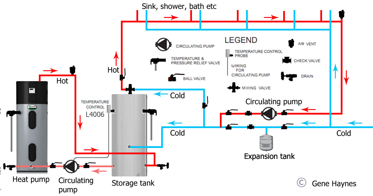 how to install two water heaters rh waterheatertimer org piping diagram for domestic hot water recirculation Supply Hot Water Recirculation Diagram