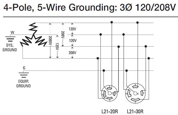 3 phase plug wiring explore wiring diagram on the net • index of transformer 3 phase plug wiring diagram 4 wire grounded 3 phase plug wiring x y z