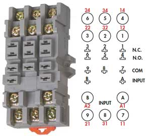 10 pin base 270 how to wire pin timers 11 pin relay base wiring diagram at alyssarenee.co