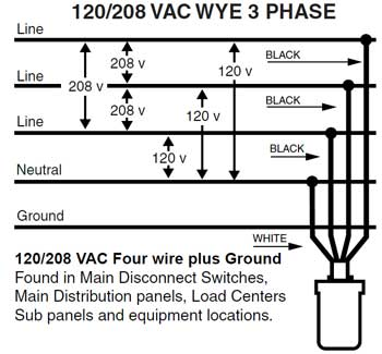 120 208 3 phase surge AG208C3 a how to wire 3 phase Wiring 120VAC Outlet at crackthecode.co
