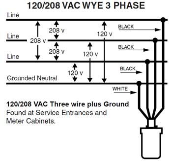 [ZTBE_9966]  How to wire 3-phase | 208 1 Phase Lighting Wiring Diagram |  | Waterheatertimer.org