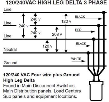 how to wire 3 phase electrichigh leg delta