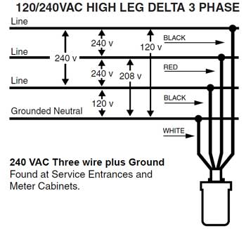 how to install 3 phase timer high leg delta high leg delta