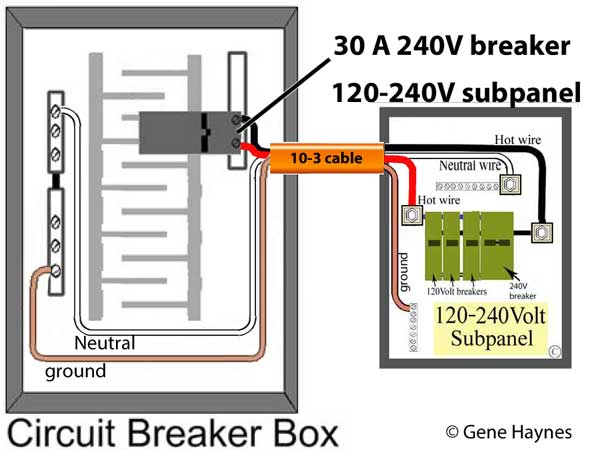 120 240 Volt circuit breaker box subpanel how to change 120 volt subpanel to 240 volt subpanel 120 240 volt wiring diagram at bayanpartner.co
