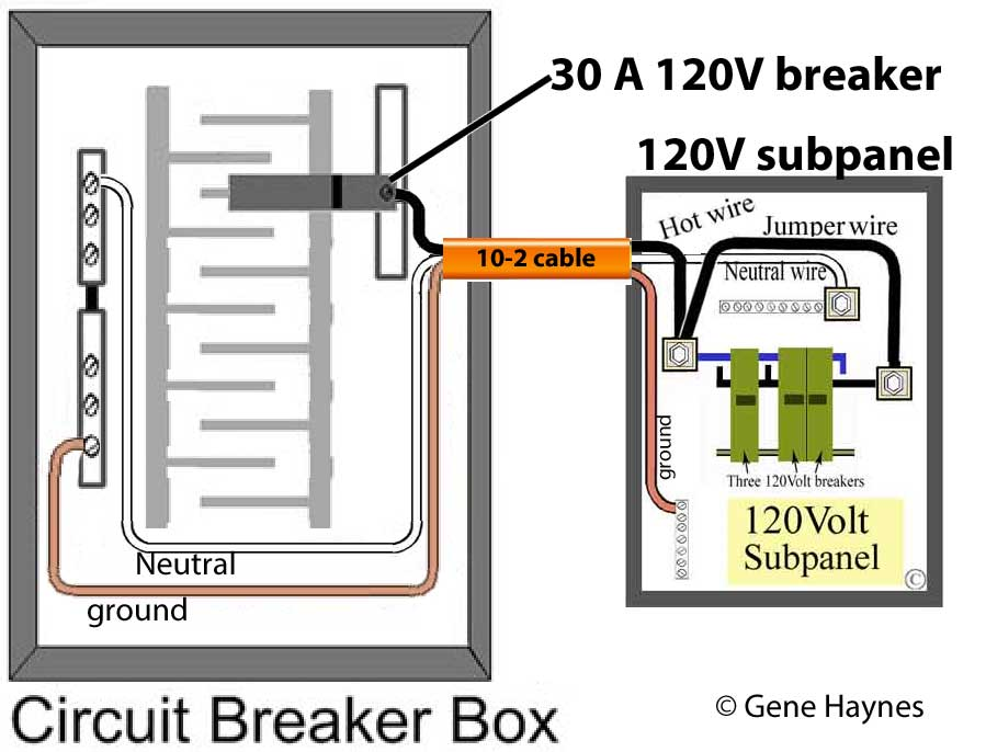 How to change 120 Volt subpanel to 240 Volt subpanel