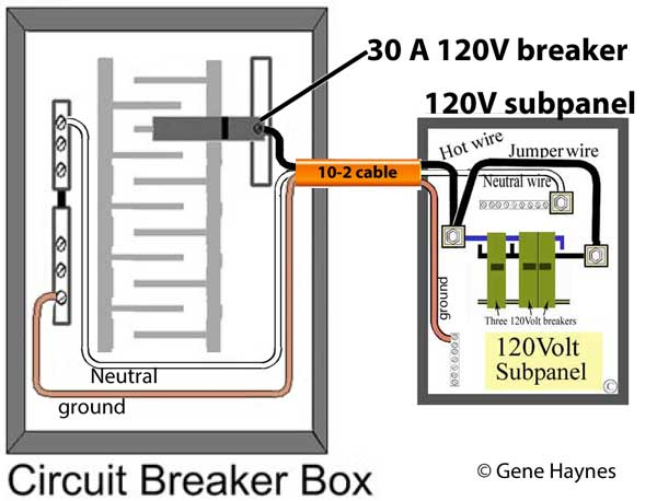 120 Volt circuit breaker box subpanel how to change 120 volt subpanel to 240 volt subpanel