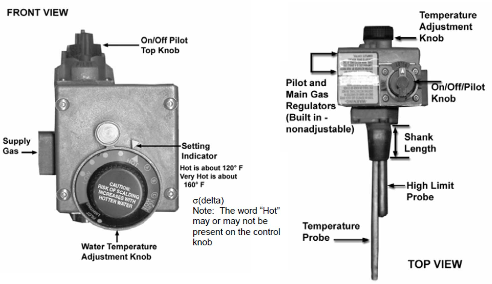 Ilot Gas Water Heater Diagram - ( Simple Electronic Circuits ) •