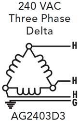 240 Delta 3-phase