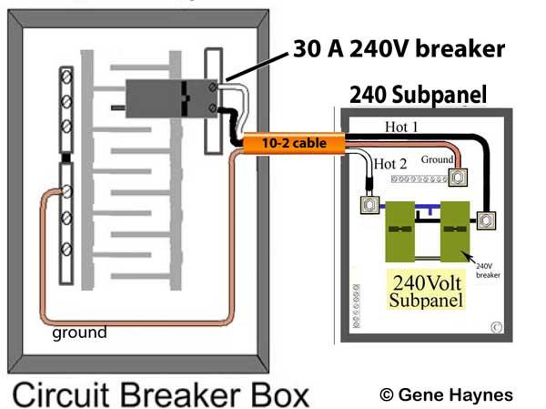 how to change 120 volt subpanel to 240 volt subpanel 240v breaker box wiring diagrams  waterheatertimer.org