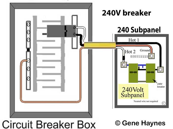 240 Volt circuit breaker box subpanel how to change 120 volt subpanel to 240 volt subpanel