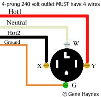 How to wire 240 volt outlets and plugsWaterheatertimer.org
