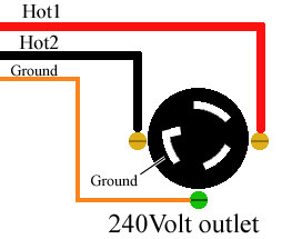 240 Volt outlet2 218 how to wire 240 volt outlets and plugs how to wire a 220 volt outlet diagram at eliteediting.co