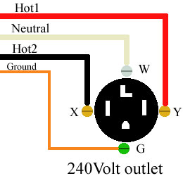 how to wire 240 volt outlets and plugs rh waterheatertimer org 240 volt wiring colour codes 240 volt plug wiring colours