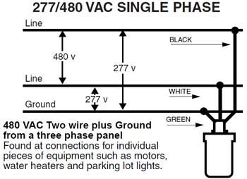 how to wire 3 phase electric