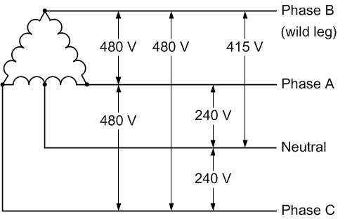 480v 3 Phase Wiring Diagram: How to wire 3-phase,Design
