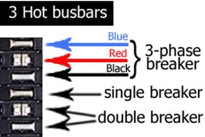 3 phase busbar