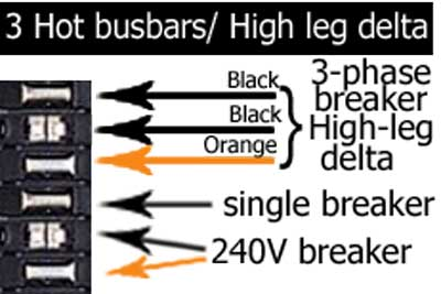 3-phase high leg delta
