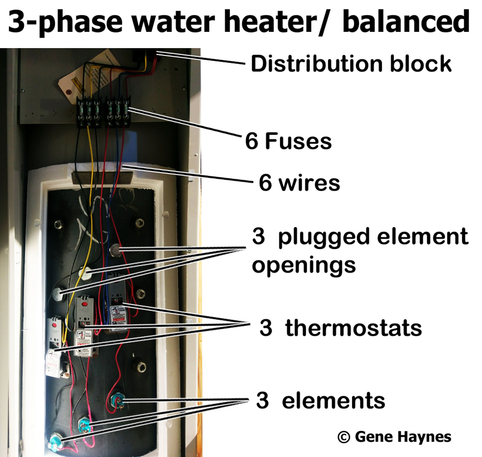 3 Phase Water Heater Wiring - Wiring Diagram All on