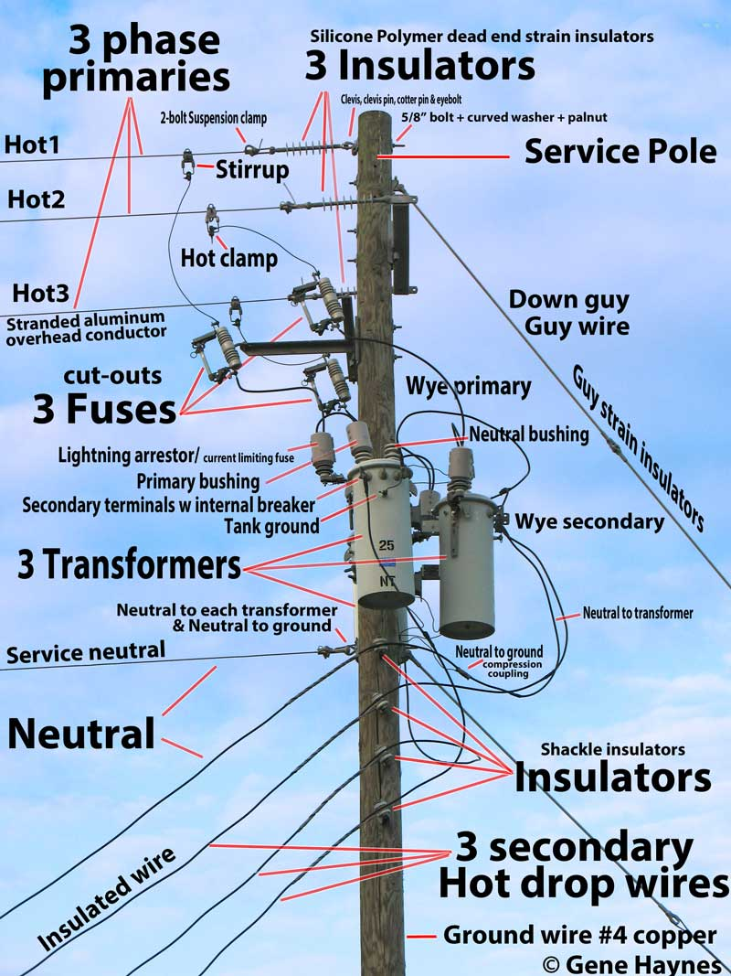 parts on electric pole