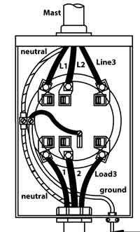 Electric Meter Box Wiring Diagram: How to wire 3-phase,Design