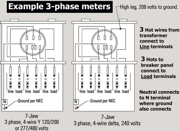 how to wire phase 3 phase meters