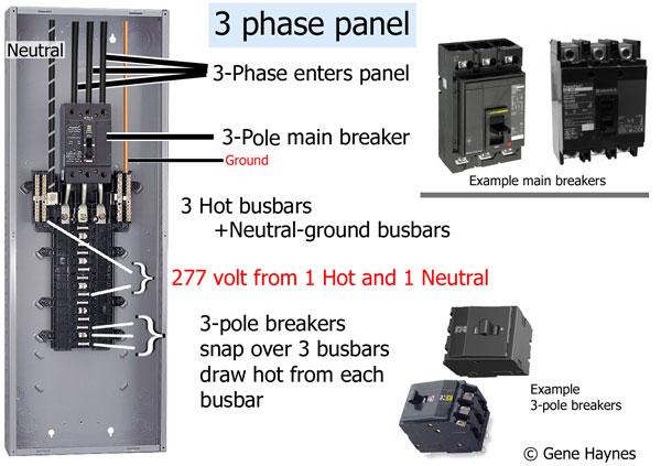 3-phase service panel