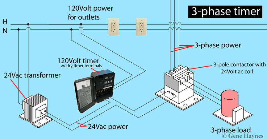 3 phase timer diagram 24Vac 865 how to install 3 phase timer 1 Phase Contactor at gsmx.co