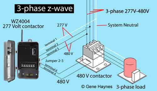 3-phase z-wave