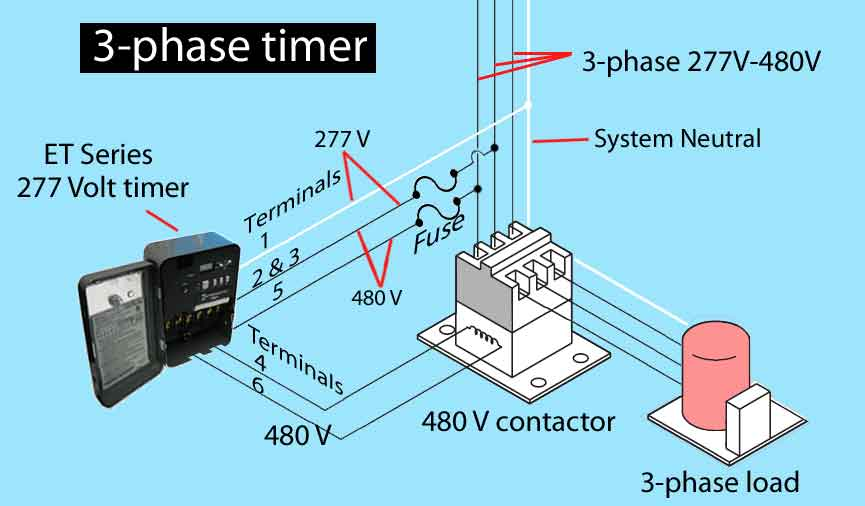3 phase timer diagram 277 how to install 3 phase timer 1 Phase Contactor at gsmx.co