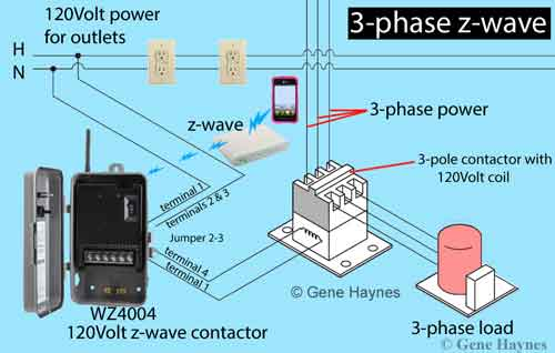 3-phase z-wave contactor