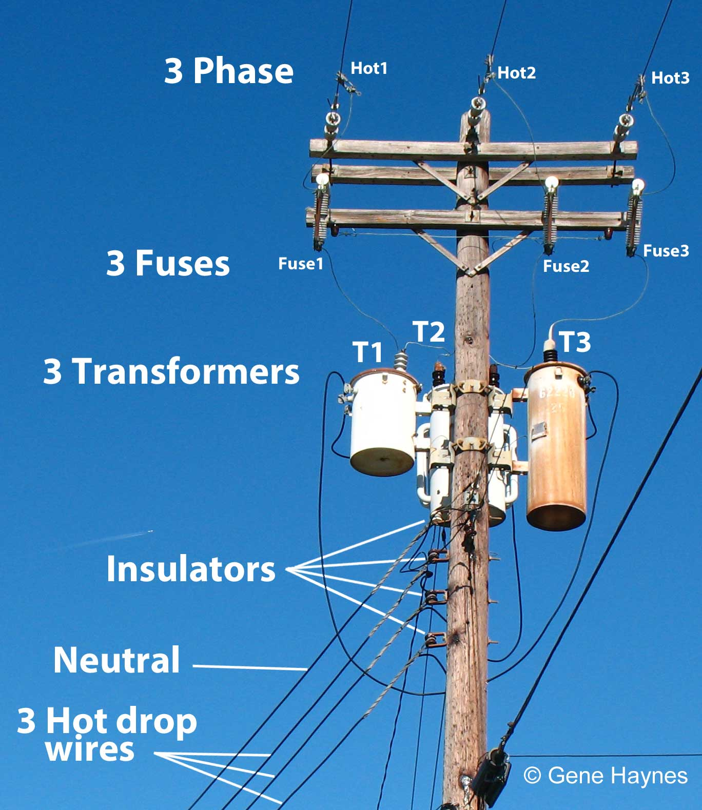Three Phase Wiring Utility Transformers - Download Wiring Diagrams •