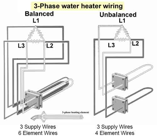 3 phase water heater elements