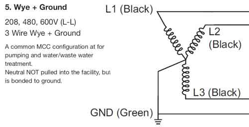 3-phase wye with ground