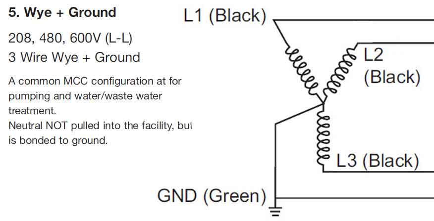 3 phase wire wye ground color how to wire 3 phase 240v 3 phase 3 wire diagram at reclaimingppi.co