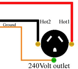 electric work how to wire 240 volt outlets and plugs 30 amp 3 prong rv