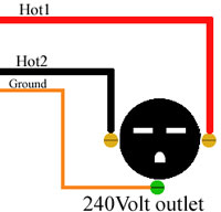 How To Wire 240 Volt Outlets And Plugs. 3 Prong 30 Dryer Wiring. Wiring. 3 Prong Dryer Wiring Diagram Generator At Scoala.co