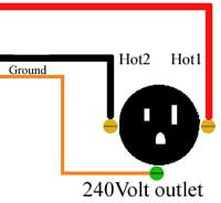 electric work how to wire 240 volt outlets and plugs 10 gauge wire for 30 amp 240 volt 8 gauge wire for 50 amp 240 volt