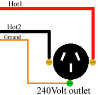 how to wire 240 volt outlets and plugs 3 Wire 50 Amp Outlet Diagram 3 prong 50 amp range 50 Amp RV Outlet