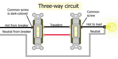 3 way circuit 450 how to wire switches 3 pole switch wiring diagram at crackthecode.co