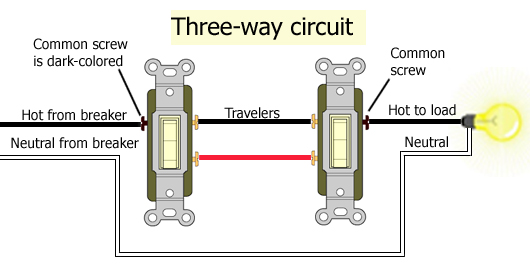 3 way circuit 500 how to wire cooper 277 pilot light switch 3 Three -Way Switch Diagram at crackthecode.co