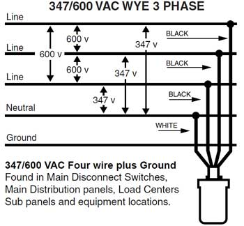 347 600 3 phase surge AG65033 a how to wire whole house surge protector intermatic ps3000 wiring diagram at panicattacktreatment.co