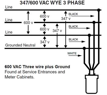 347 600 3 phase surge AG65033 how to wire whole house surge protector 3 phase surge protector wiring diagram at gsmportal.co