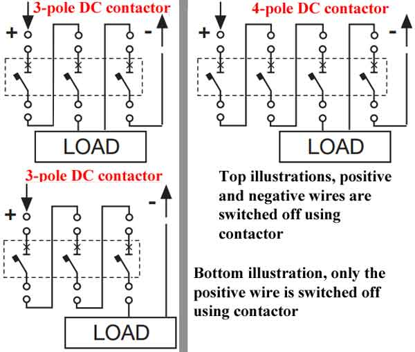 4-pole and 3-pile DC contactor