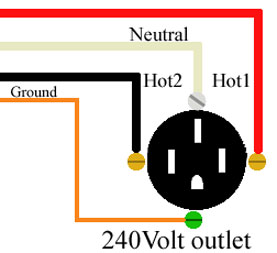 how to wire 240 volt outlets and plugs 3 Wire 50 Amp Outlet Diagram 120 volt and 240 volt 50 Amp RV Outlet