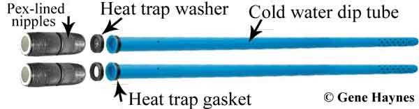 Dip tube
