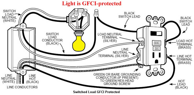 7299 GFCI switch2 how to install and troubleshoot gfci wiring gfci and light switch diagram at aneh.co