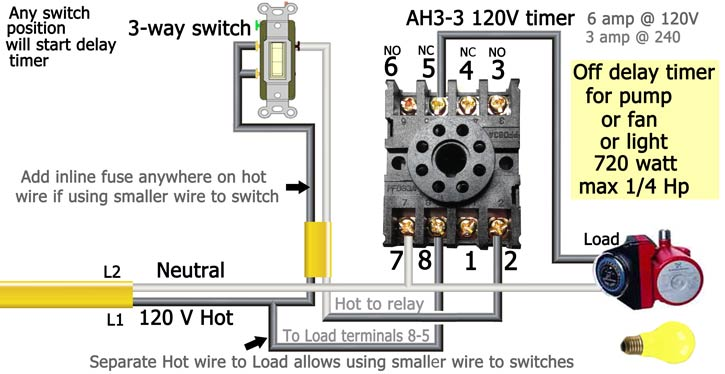 AH3 3 120 volt delay timer wiring 1 500 how to wire ah3 3 timer anly timer wiring diagram at alyssarenee.co