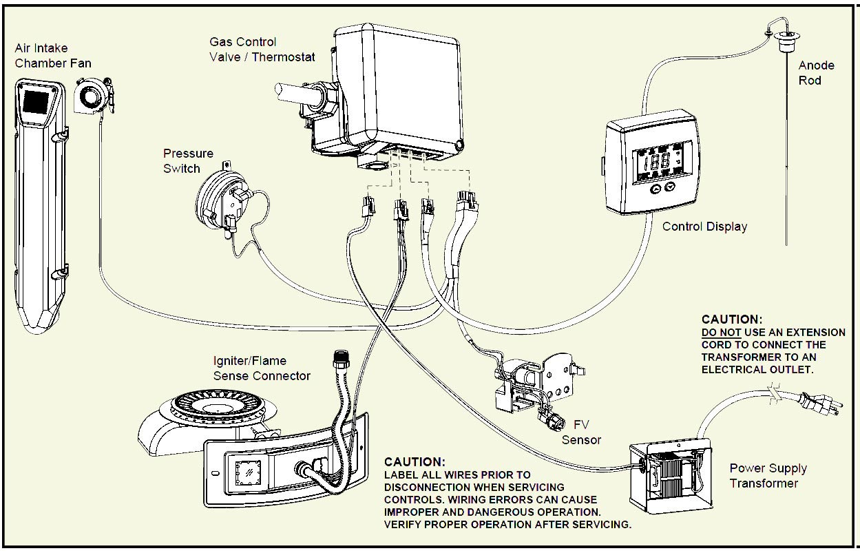 AO Smith effex electrical review ao smith effex water heater rheem hot water heater wiring diagram at bayanpartner.co