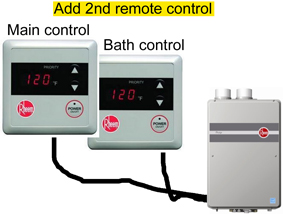Rheem remote control
