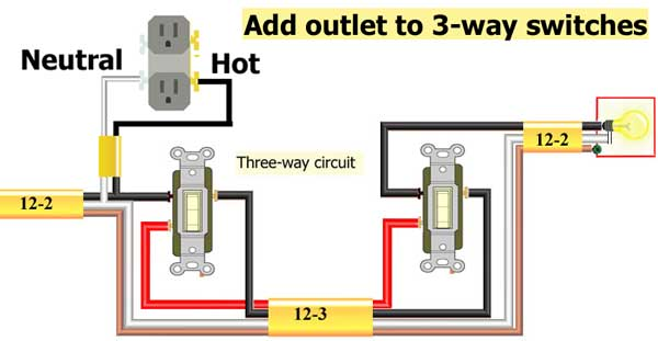 Fabulous How To Add Outlet Wiring 101 Vihapipaaccommodationcom